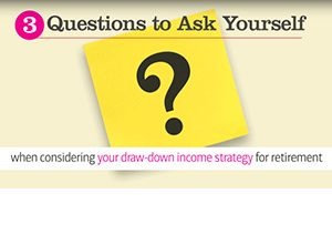 Do you have a Retirement Spending Plan Image