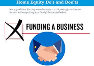 2 Times You Should Never Tap into Your Home Equity